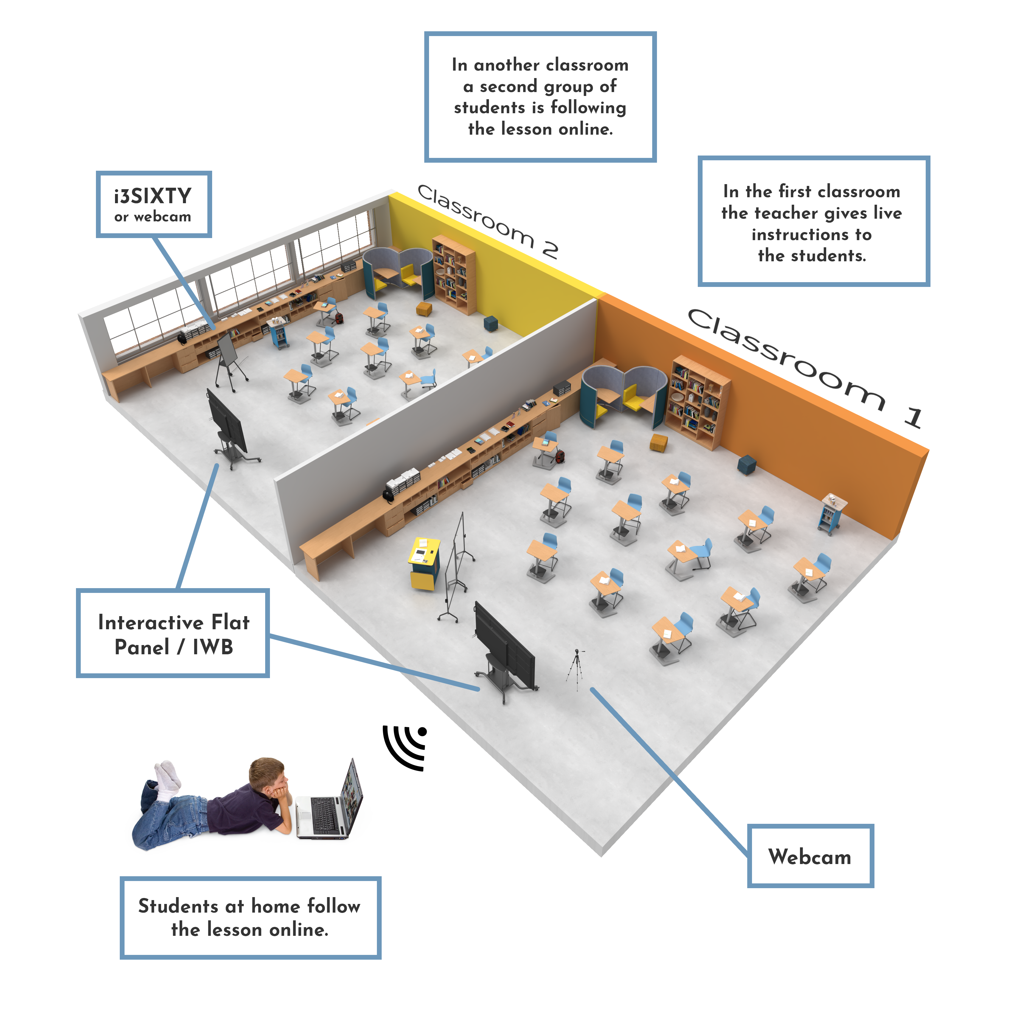 Isometric-Covid-Opti-Hybrid-Classroom_3400x3400_v2