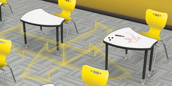 shapes desk w-porc top expanding classroom blog enviro 04-24-2020 2 1200px x 600px